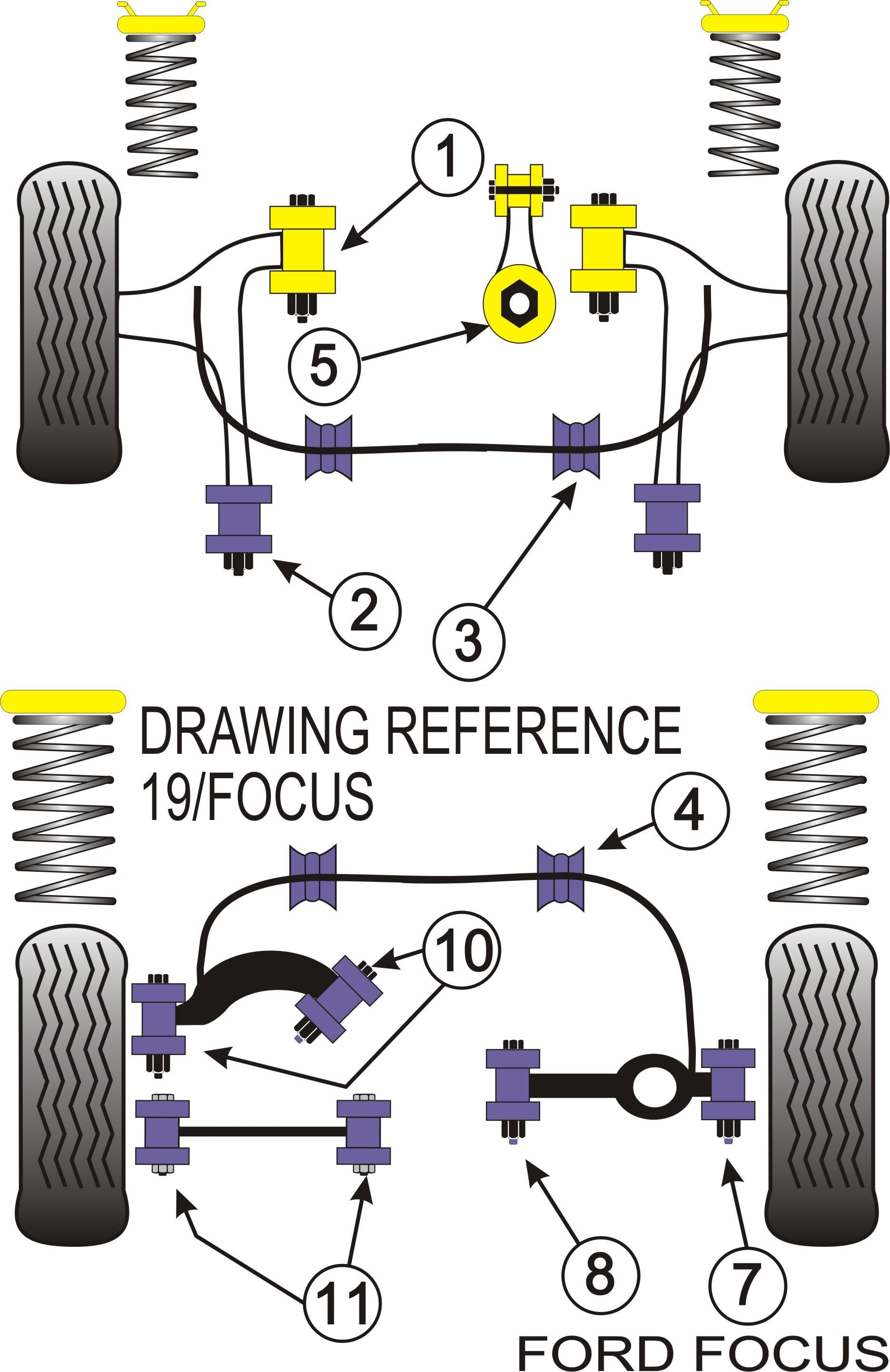 Ford Focus Engine Mount Diagram List Of Schematic Circuit 2008 Powerflex Bush Poly For Rs To 06 Front Lower Rh Motorsport Tools Com 2003 Motor